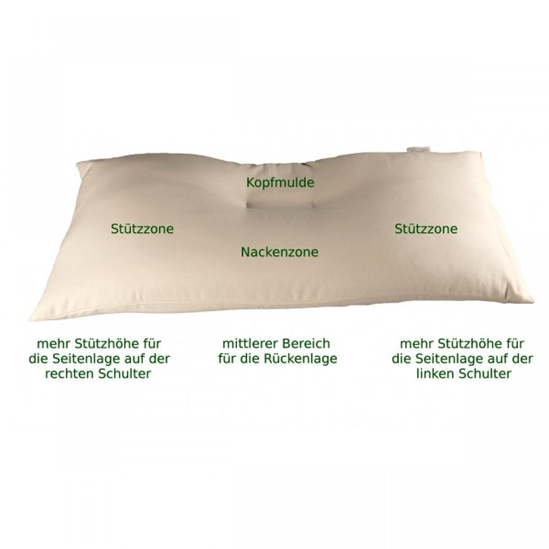 Ergonomic Pillow with Organic Spelt + Natural Rubber