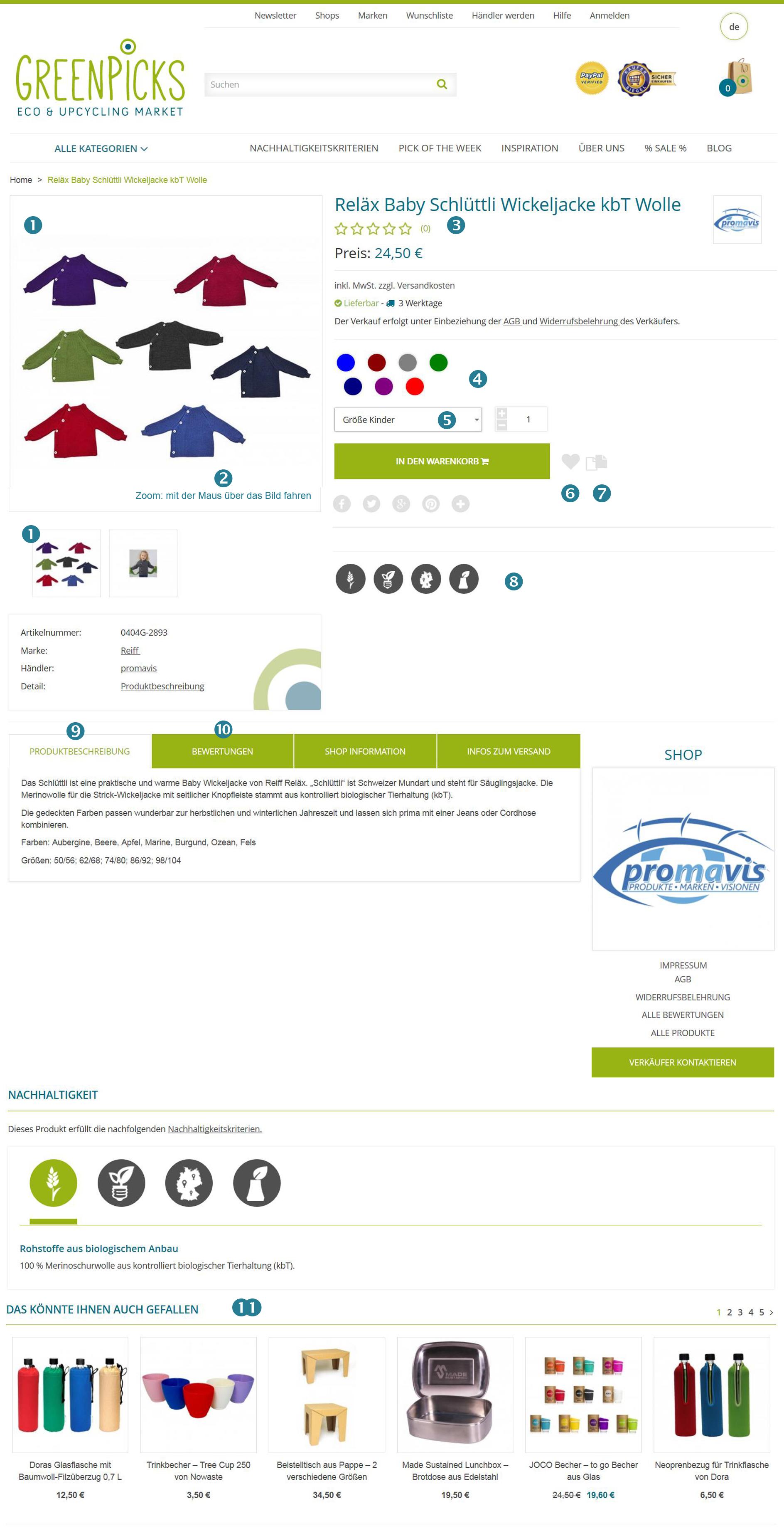 Produktdetailseite